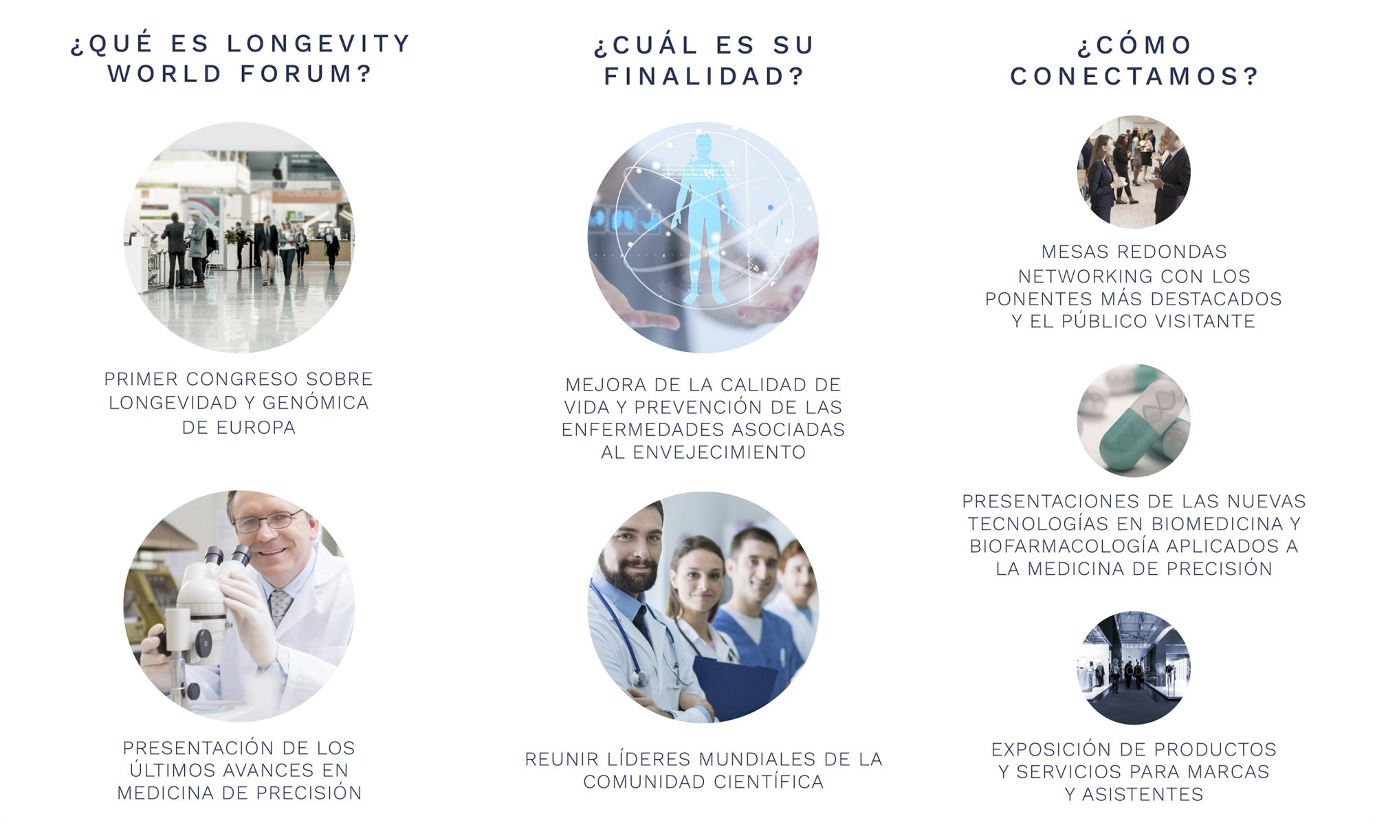Longevity World Forum Valencia